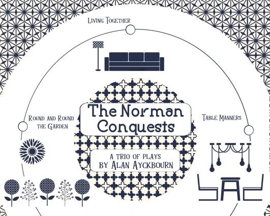 NormanConquestTitle